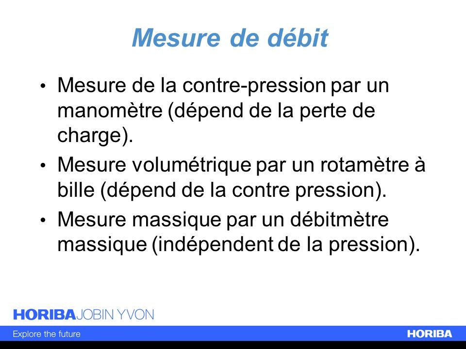 Mesure de débit Mesure de la contre-pression par un manomètre (dépend de la perte de charge).