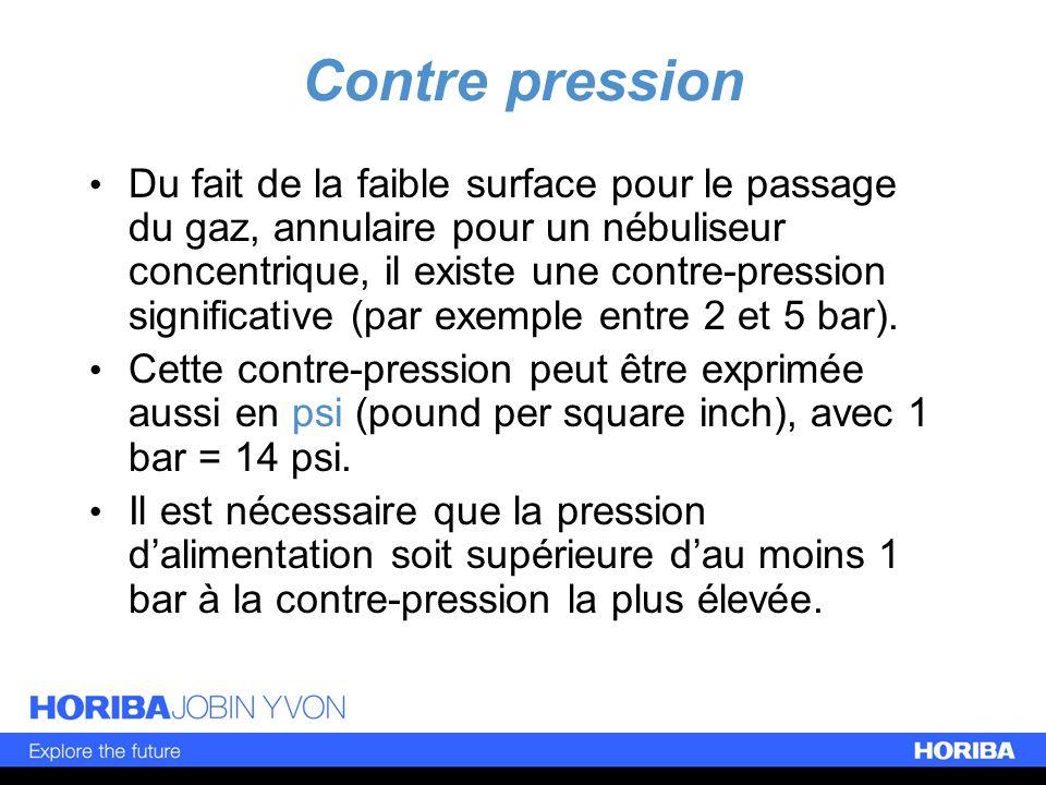 Contre pression