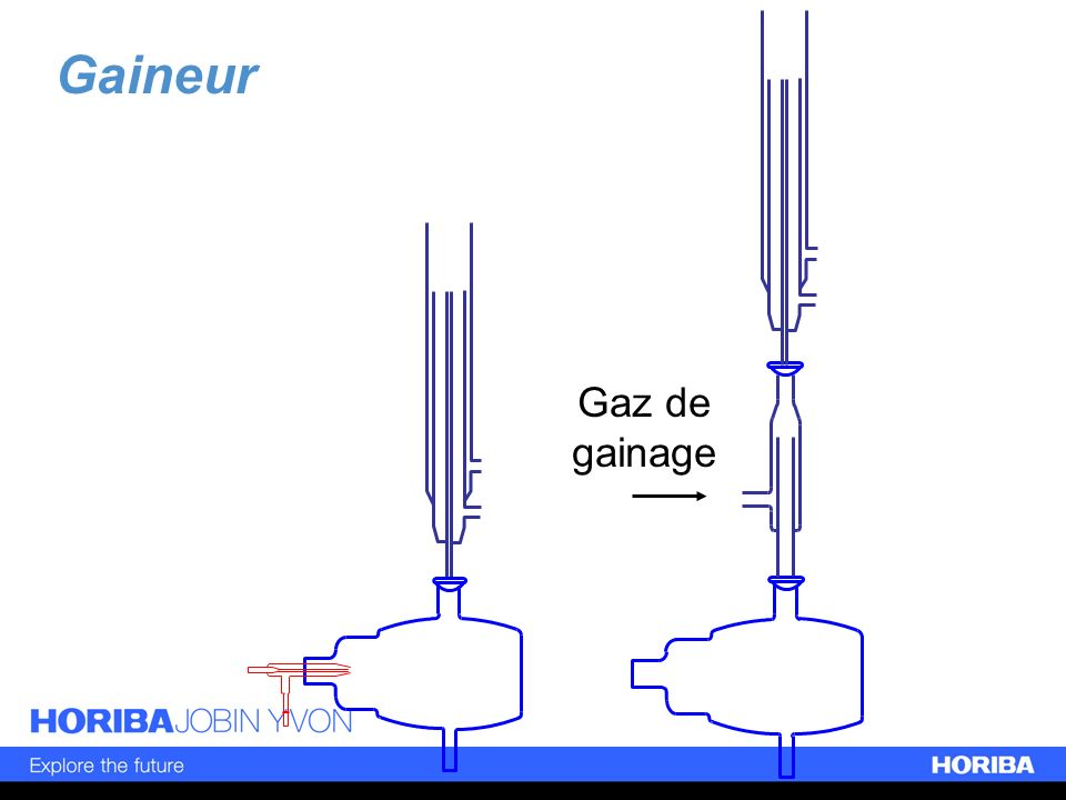 Gaineur Gaz de gainage