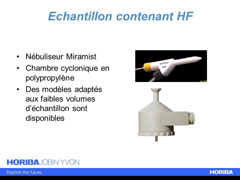 Echantillon contenant HF