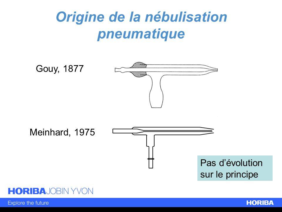 Origine de la nébulisation pneumatique