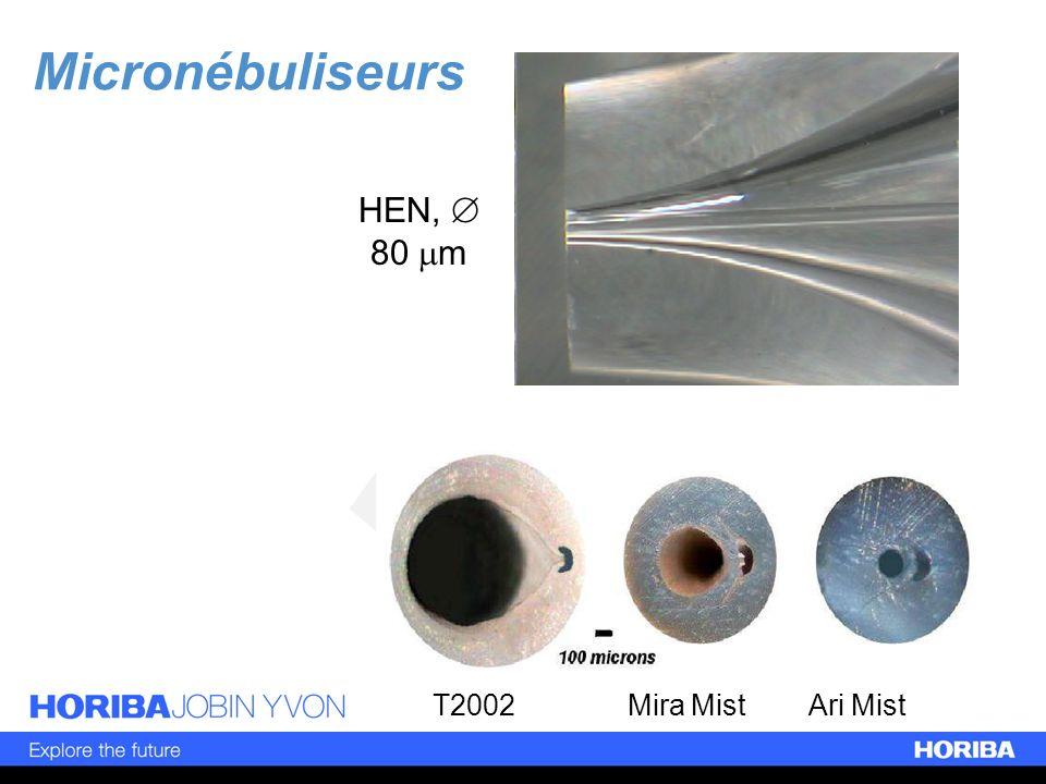 Micronébuliseurs HEN,  80 m T2002 Mira Mist Ari Mist