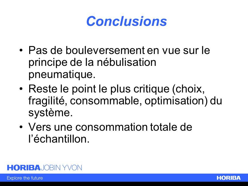 Conclusions Pas de bouleversement en vue sur le principe de la nébulisation pneumatique.