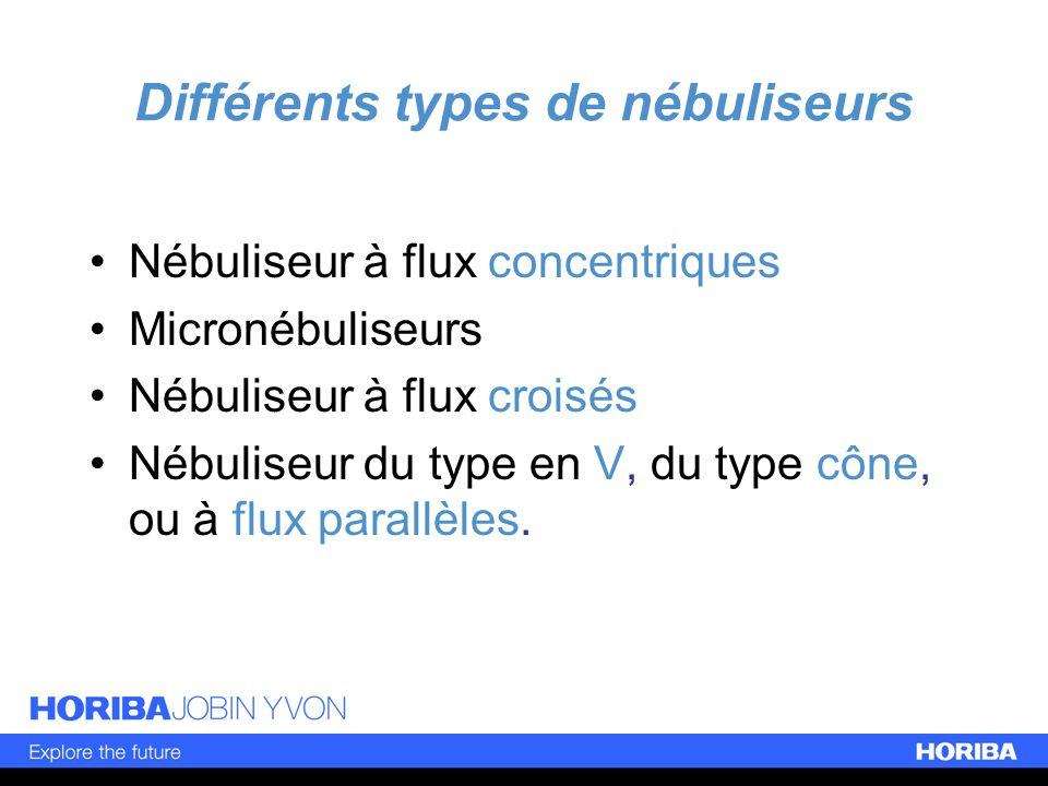 Différents types de nébuliseurs