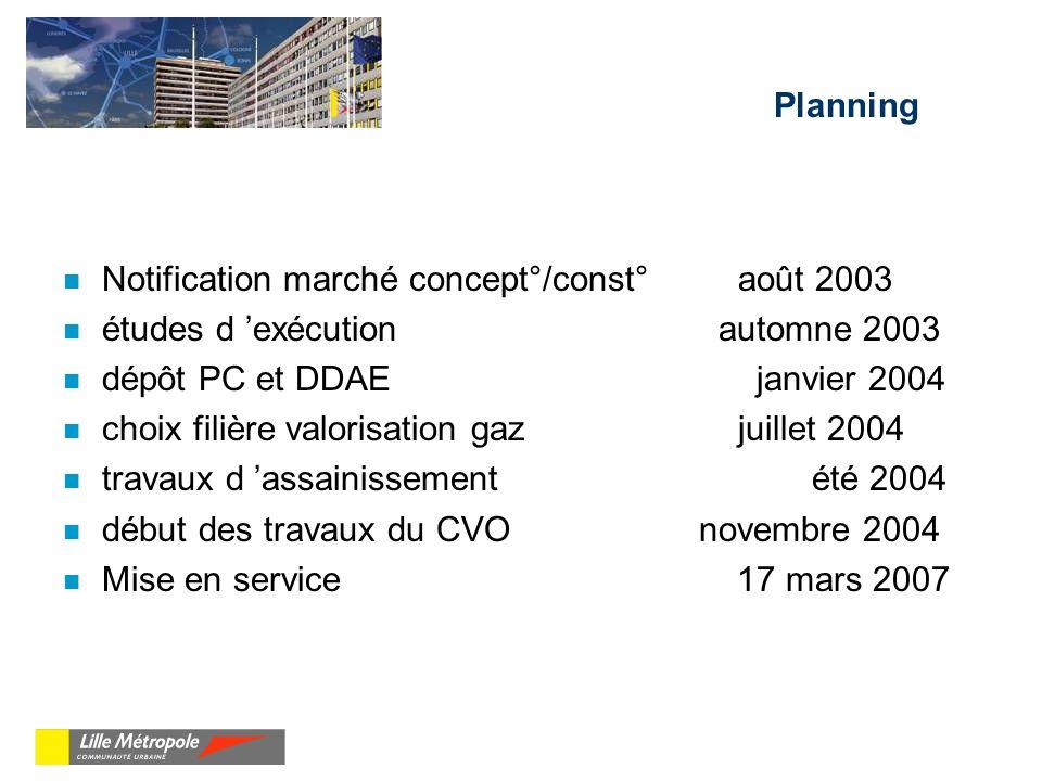 Planning Notification marché concept°/const° août 2003. études d 'exécution automne 2003.