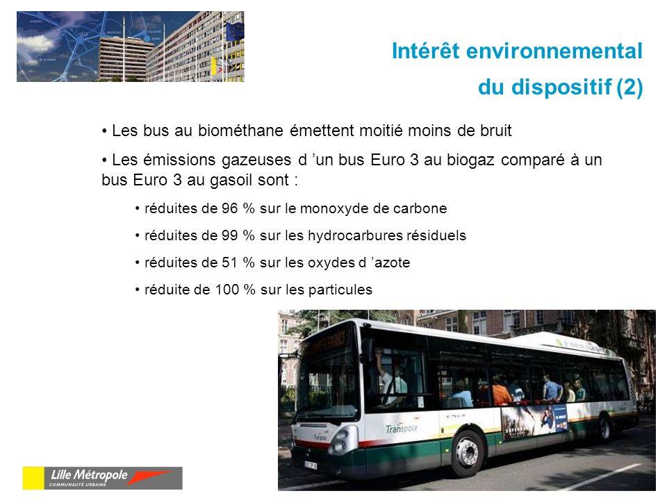 Intérêt environnemental du dispositif (2)