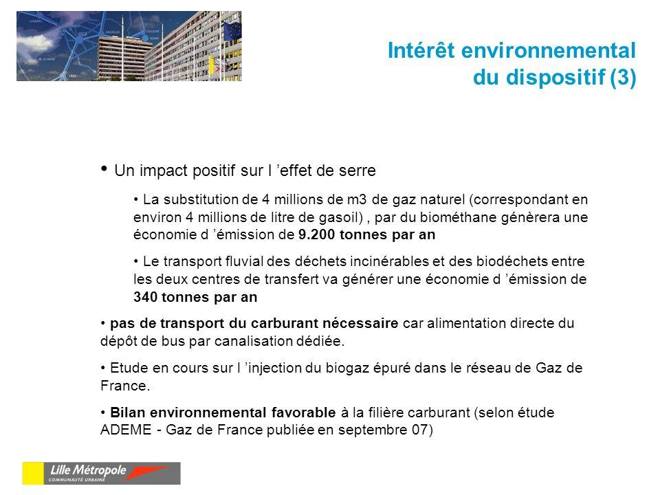 Intérêt environnemental du dispositif (3)
