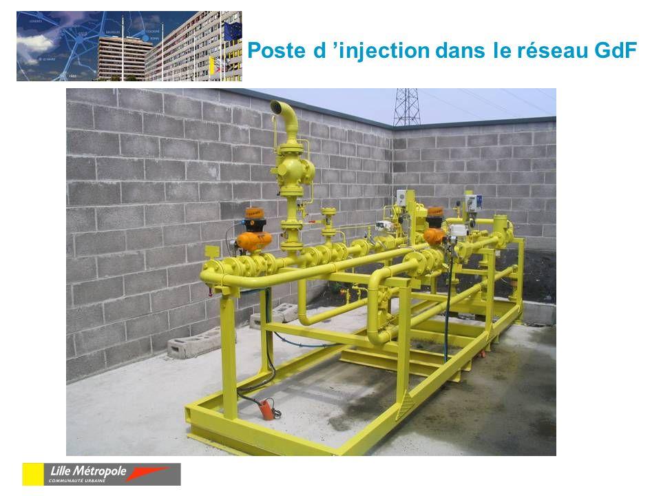 Poste d 'injection dans le réseau GdF
