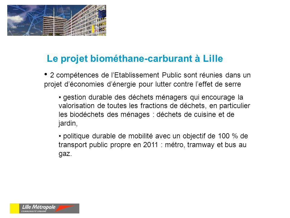 Le projet biométhane-carburant à Lille