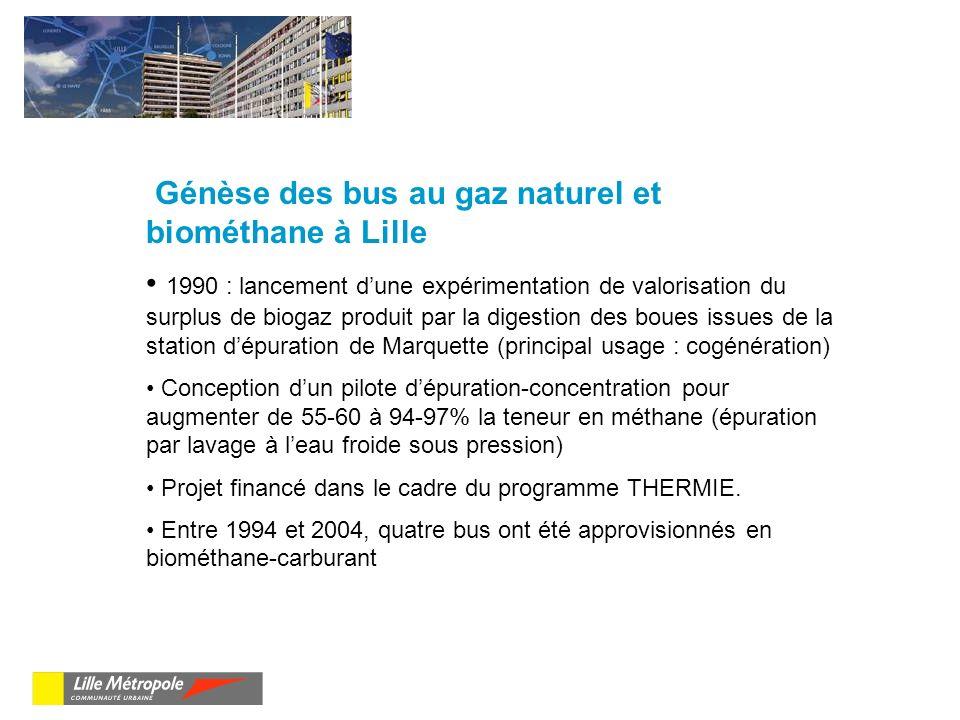 Génèse des bus au gaz naturel et biométhane à Lille