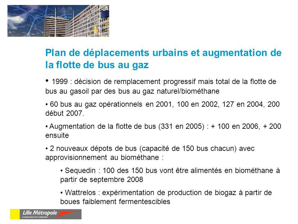 Plan de déplacements urbains et augmentation de la flotte de bus au gaz