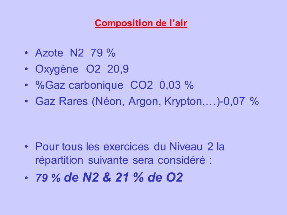 Gaz Rares (Néon, Argon, Krypton,…)-0,07 %