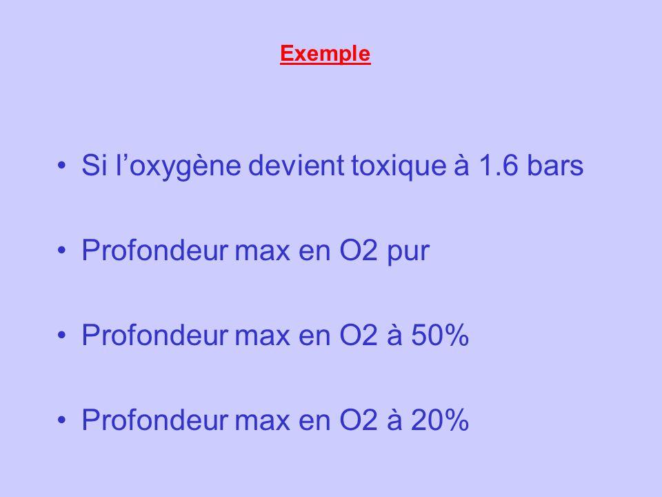 Si l'oxygène devient toxique à 1.6 bars Profondeur max en O2 pur