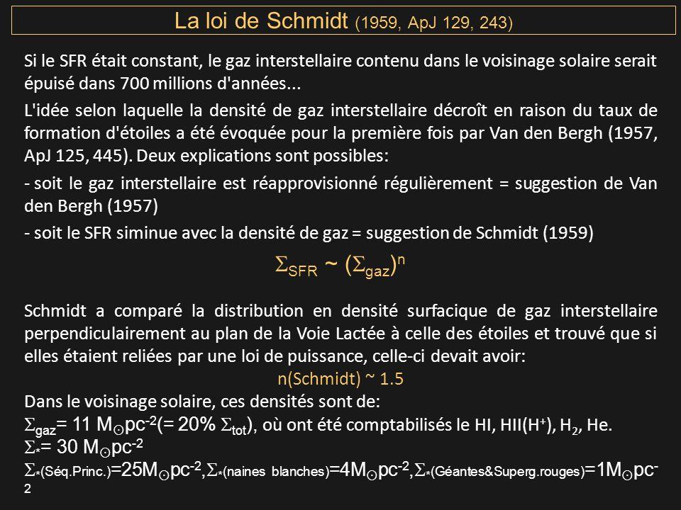 La loi de Schmidt (1959, ApJ 129, 243) SSFR ~ (Sgaz)n