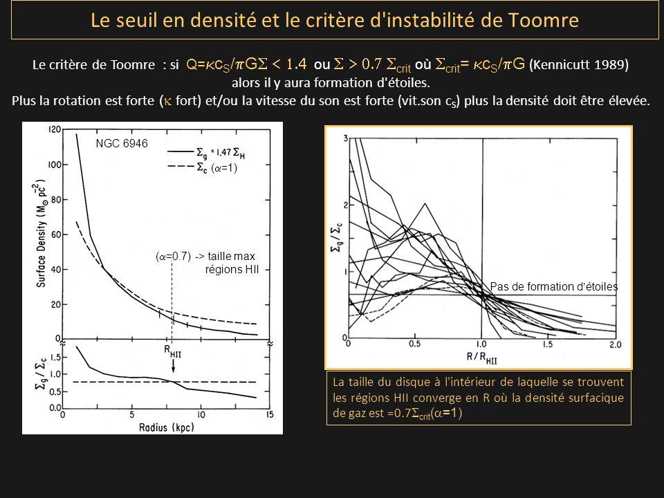 Le seuil en densité et le critère d instabilité de Toomre