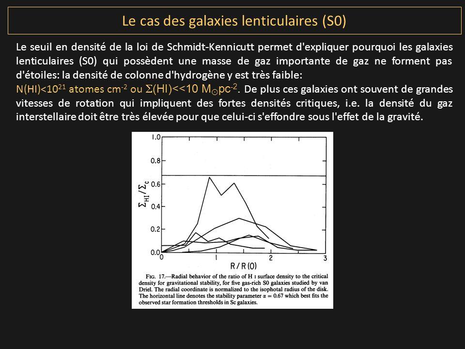 Le cas des galaxies lenticulaires (S0)