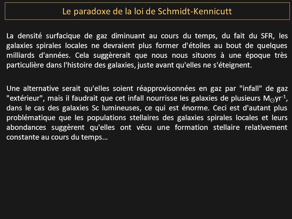 Le paradoxe de la loi de Schmidt-Kennicutt