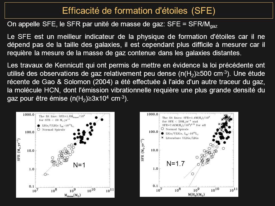 Efficacité de formation d étoiles (SFE)