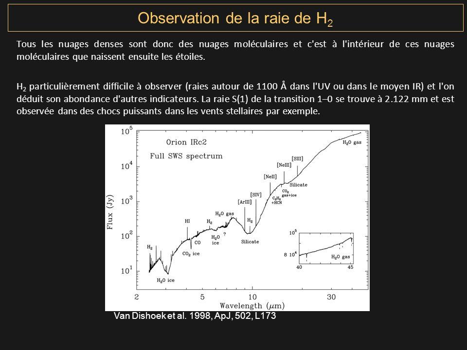 Observation de la raie de H2