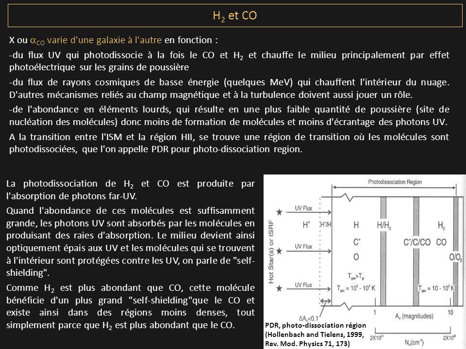 H2 et CO X ou aCO varie d une galaxie à l autre en fonction :