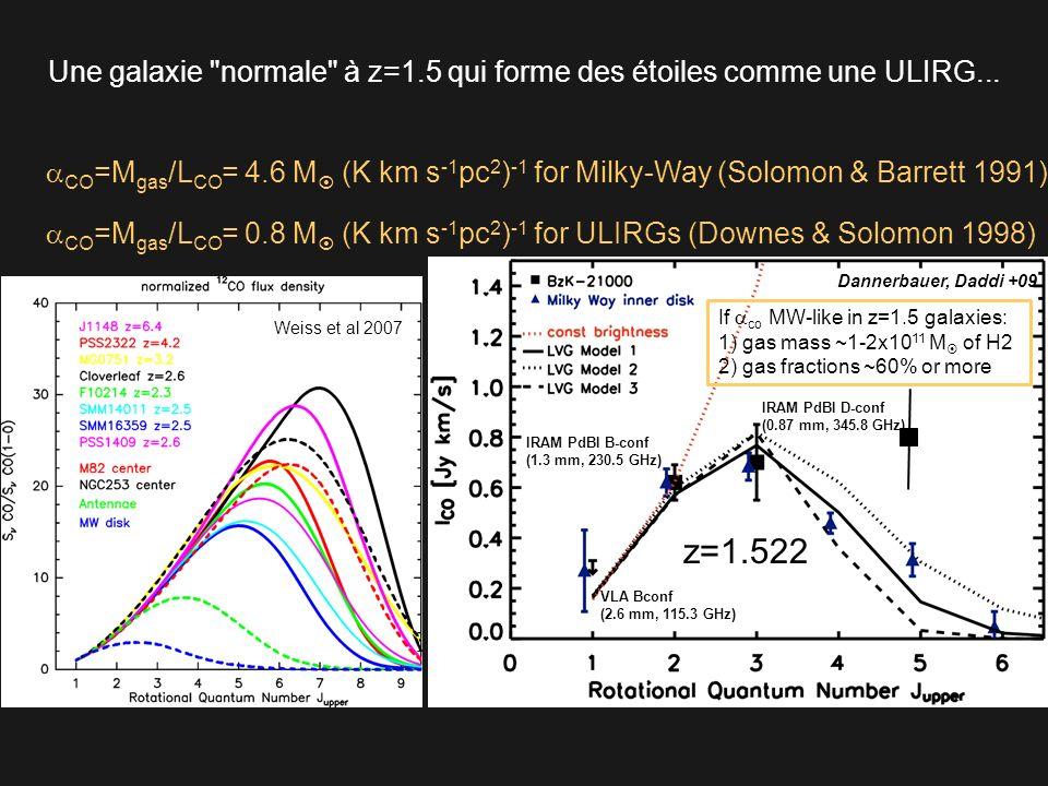 Une galaxie normale à z=1.5 qui forme des étoiles comme une ULIRG...