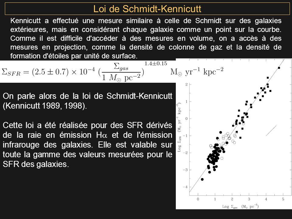 Loi de Schmidt-Kennicutt