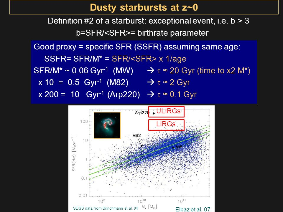SDSS data from Brinchmann et al. 04