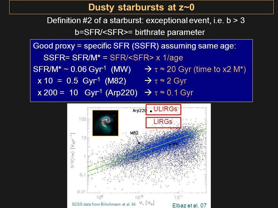 SDSS data from Brinchmann et al. 04