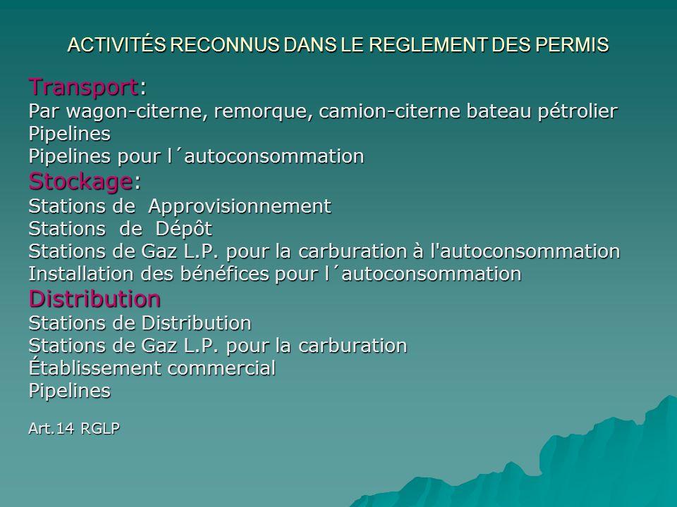 ACTIVITÉS RECONNUS DANS LE REGLEMENT DES PERMIS