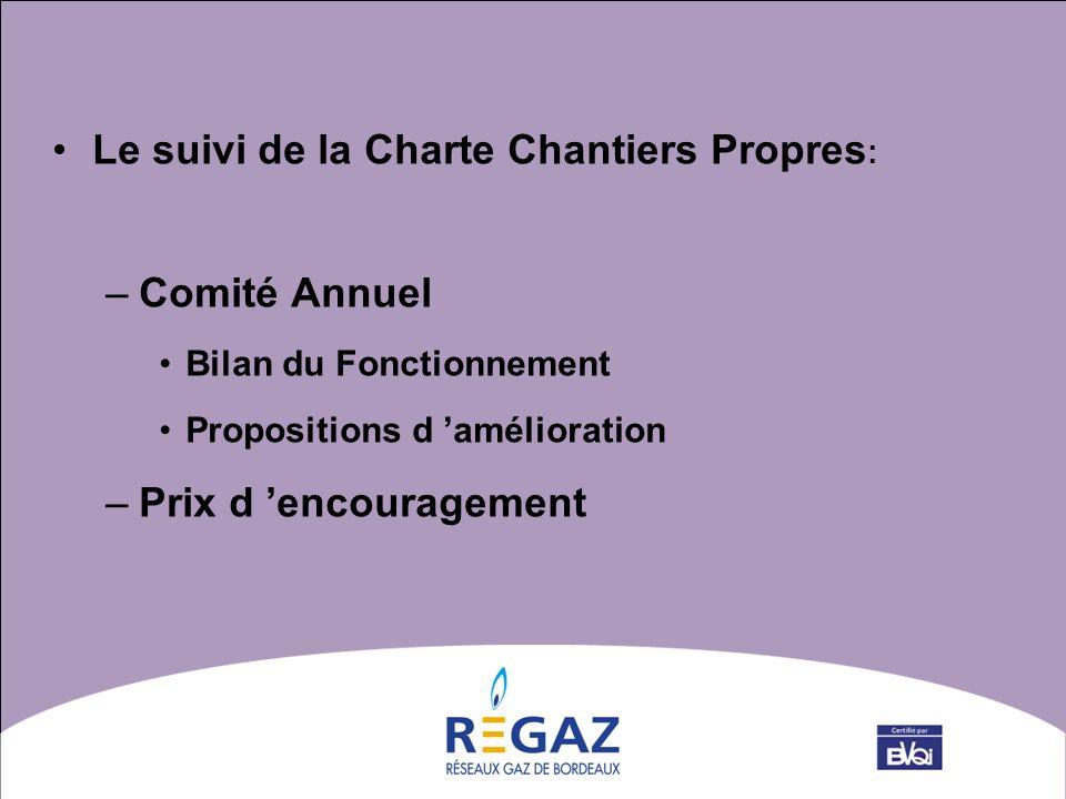 Le suivi de la Charte Chantiers Propres: