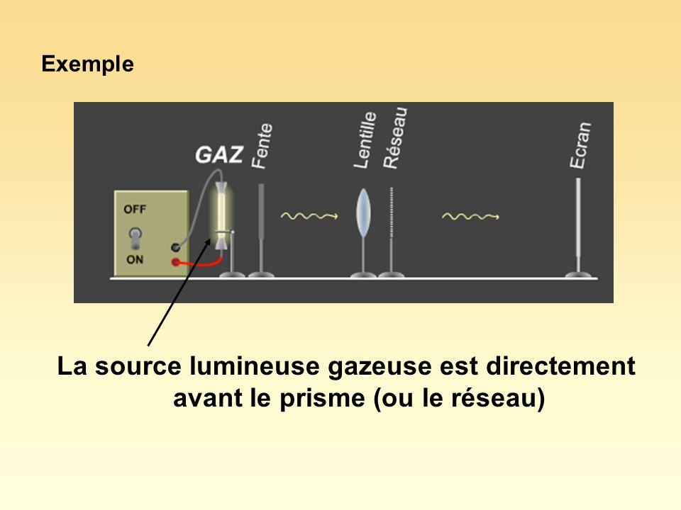 Exemple La source lumineuse gazeuse est directement avant le prisme (ou le réseau)