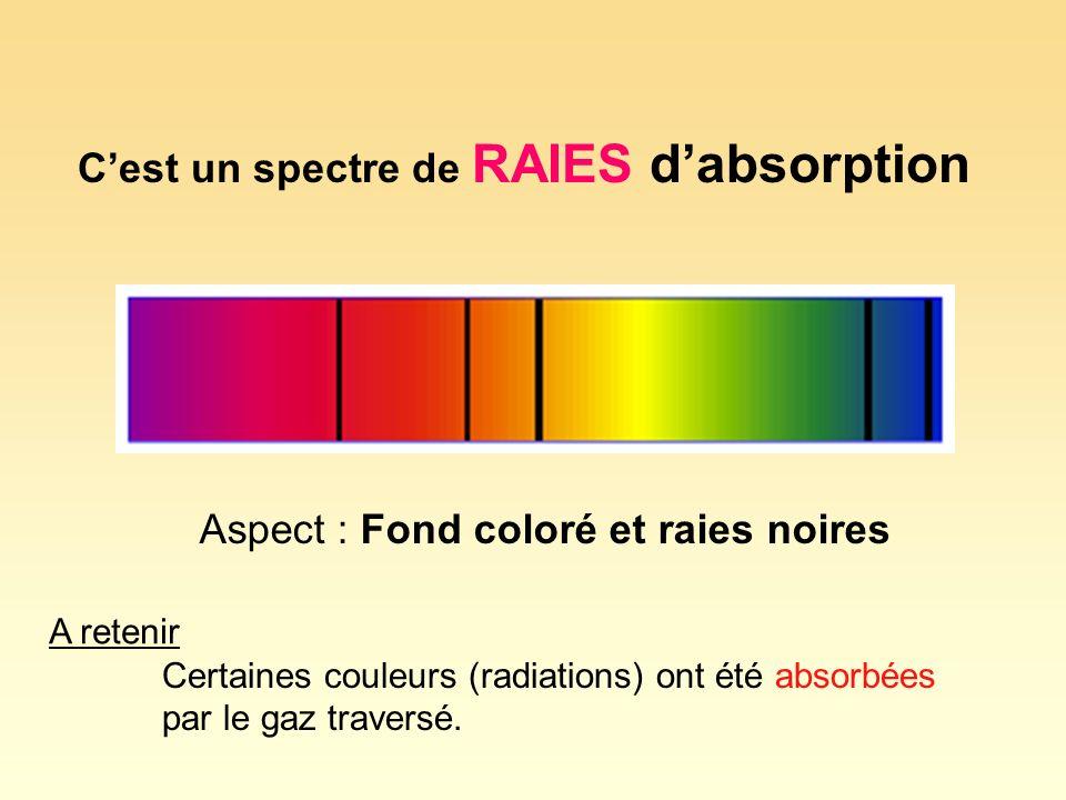 C'est un spectre de RAIES d'absorption