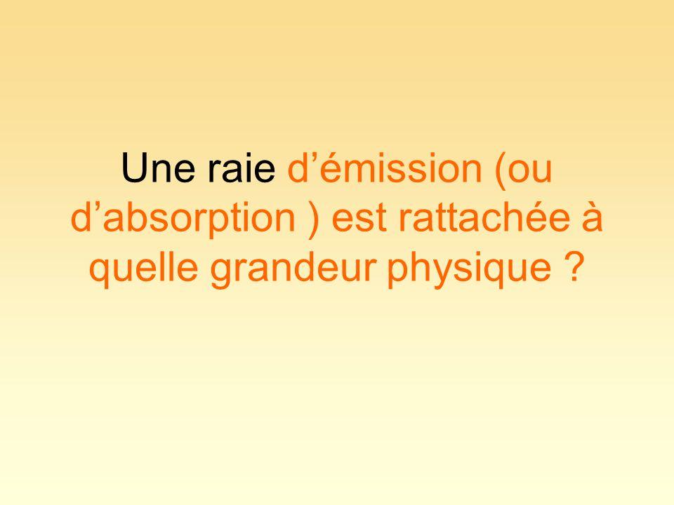 Une raie d'émission (ou d'absorption ) est rattachée à quelle grandeur physique