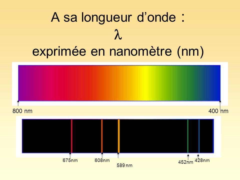 A sa longueur d'onde :  exprimée en nanomètre (nm)