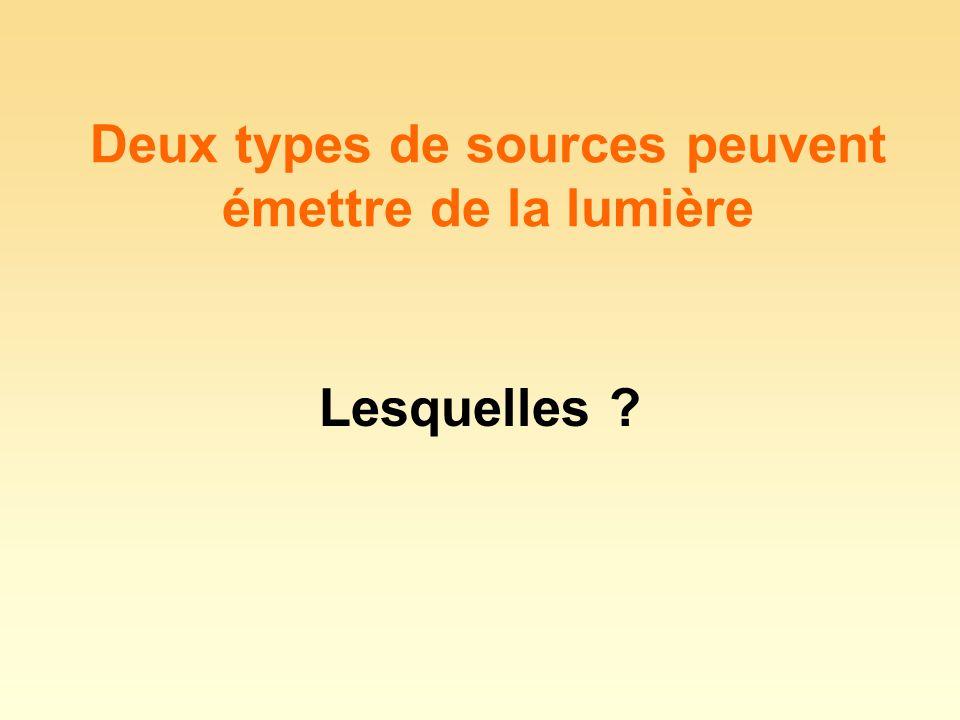 Deux types de sources peuvent émettre de la lumière