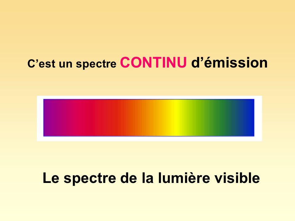 C'est un spectre CONTINU d'émission Le spectre de la lumière visible