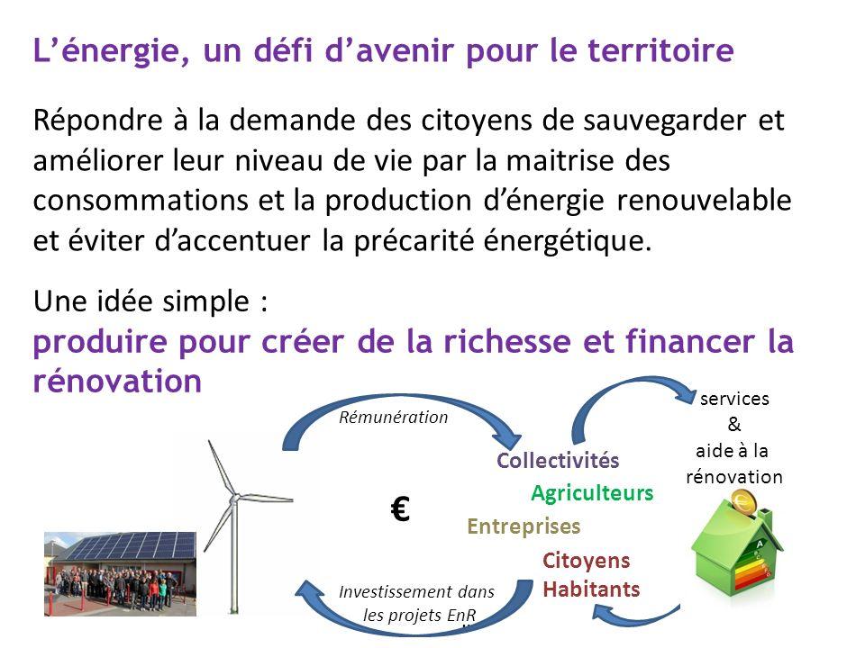 L'énergie, un défi d'avenir pour le territoire Répondre à la demande des citoyens de sauvegarder et améliorer leur niveau de vie par la maitrise des consommations et la production d'énergie renouvelable et éviter d'accentuer la précarité énergétique.