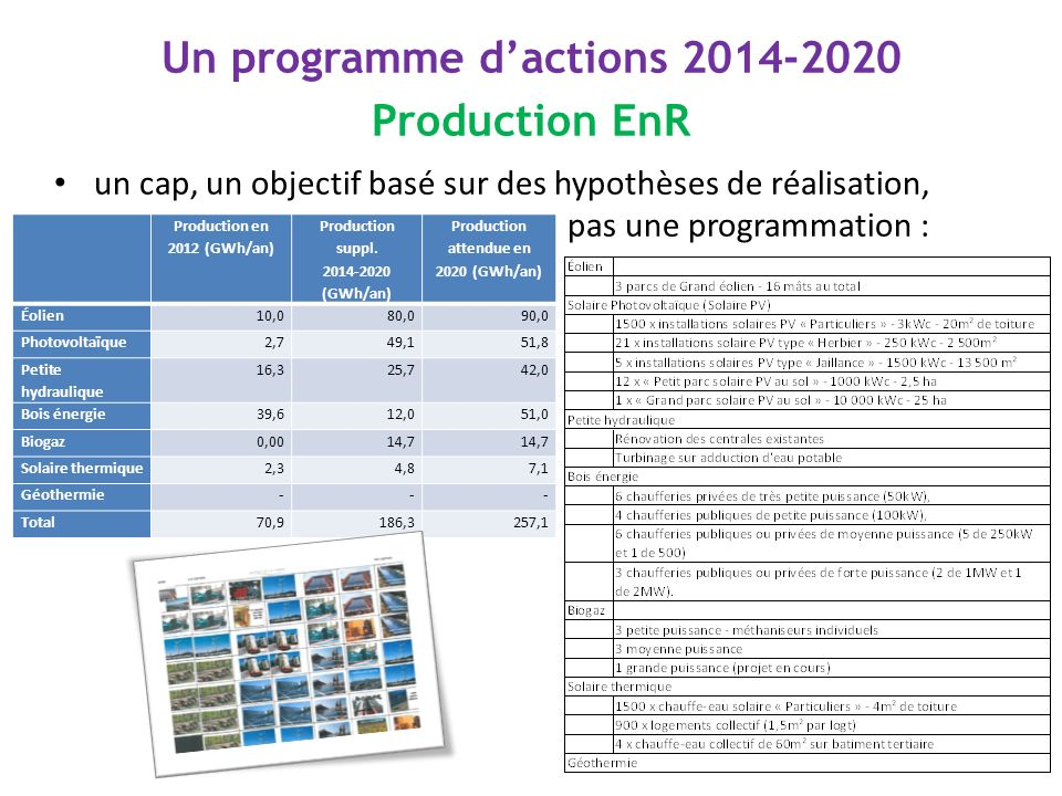 Un programme d'actions 2014-2020 Production EnR
