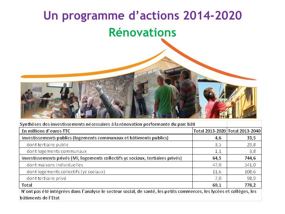 Un programme d'actions 2014-2020