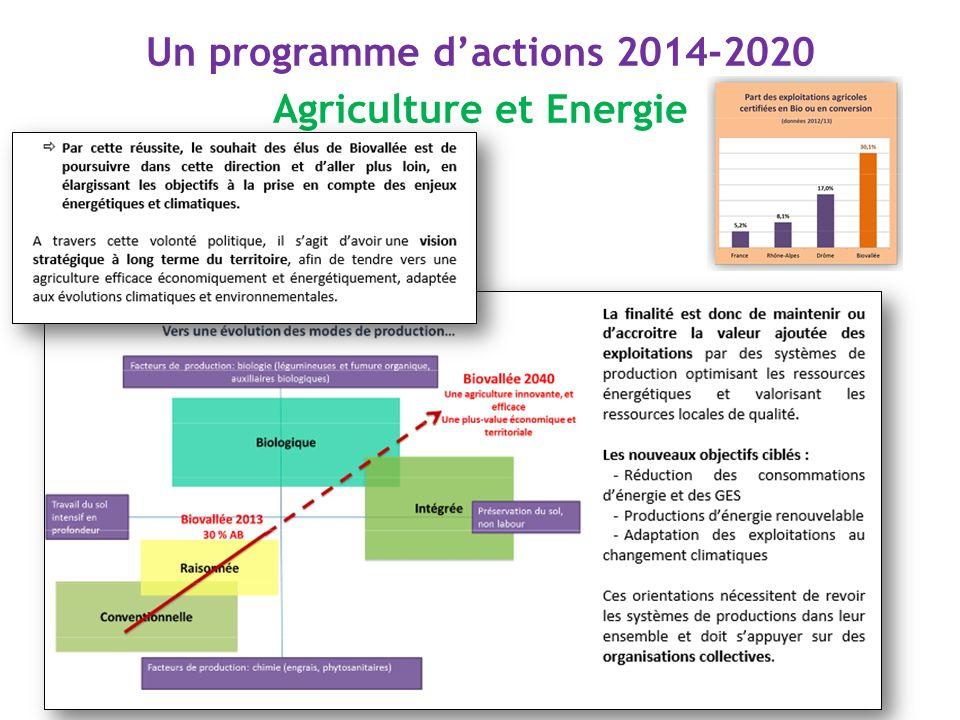 Un programme d'actions 2014-2020 Agriculture et Energie