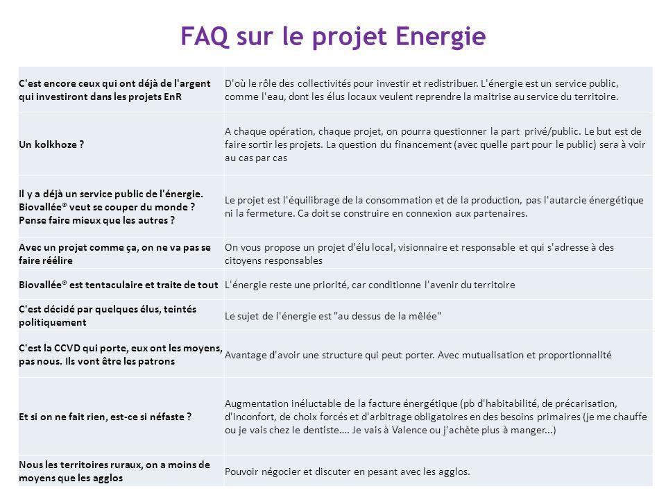 FAQ sur le projet Energie