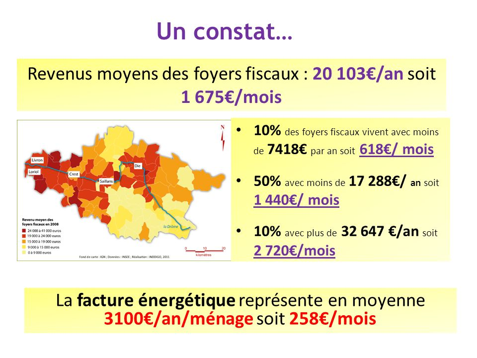Revenus moyens des foyers fiscaux : 20 103€/an soit 1 675€/mois
