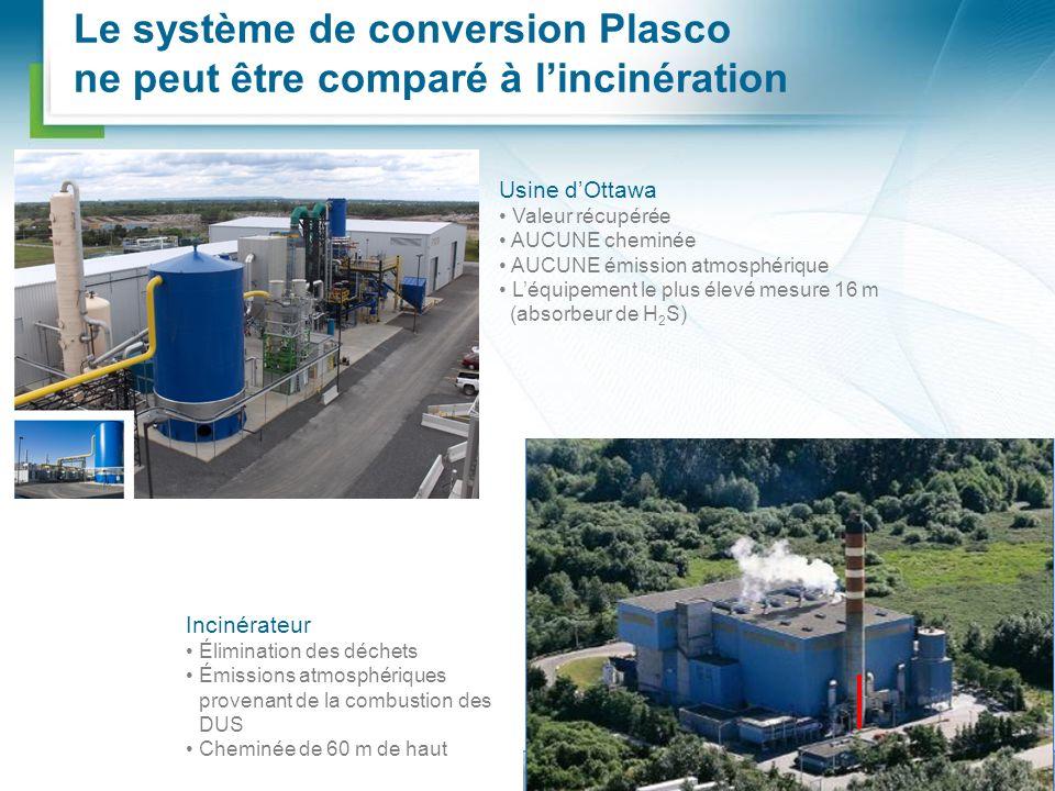 Le système de conversion Plasco ne peut être comparé à l'incinération