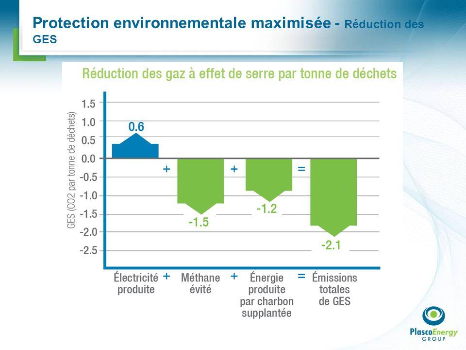Protection environnementale maximisée - Réduction des GES
