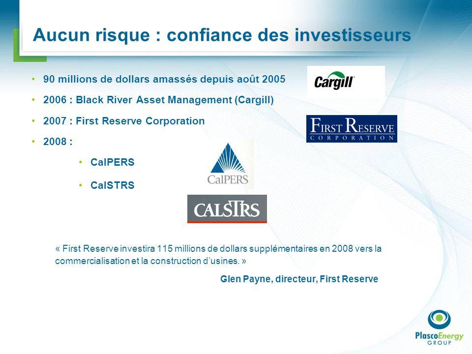 Aucun risque : confiance des investisseurs