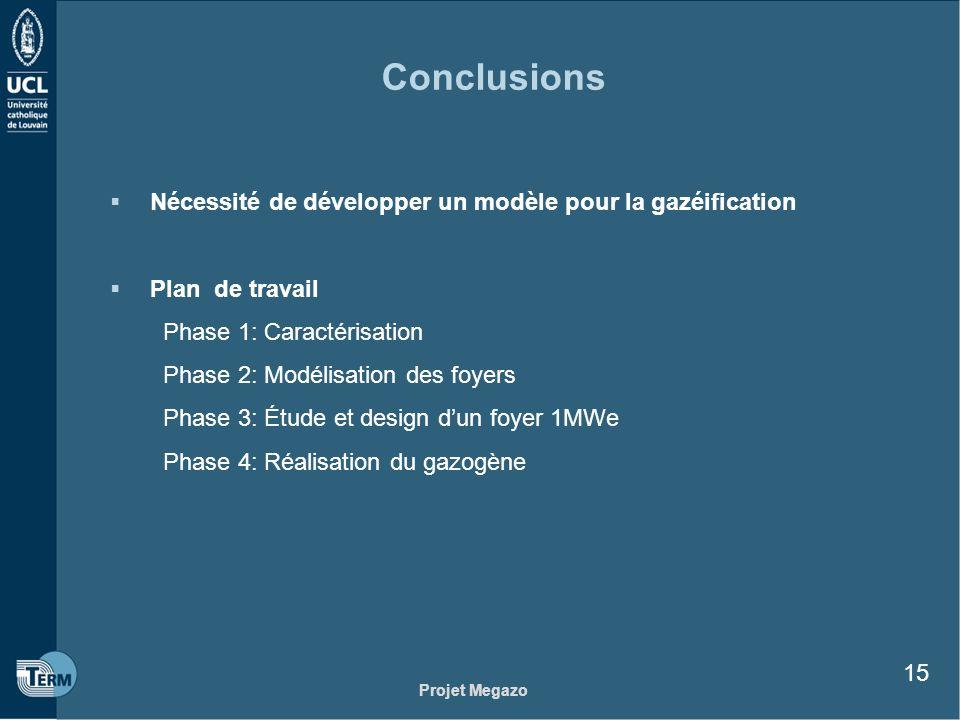 Conclusions Nécessité de développer un modèle pour la gazéification