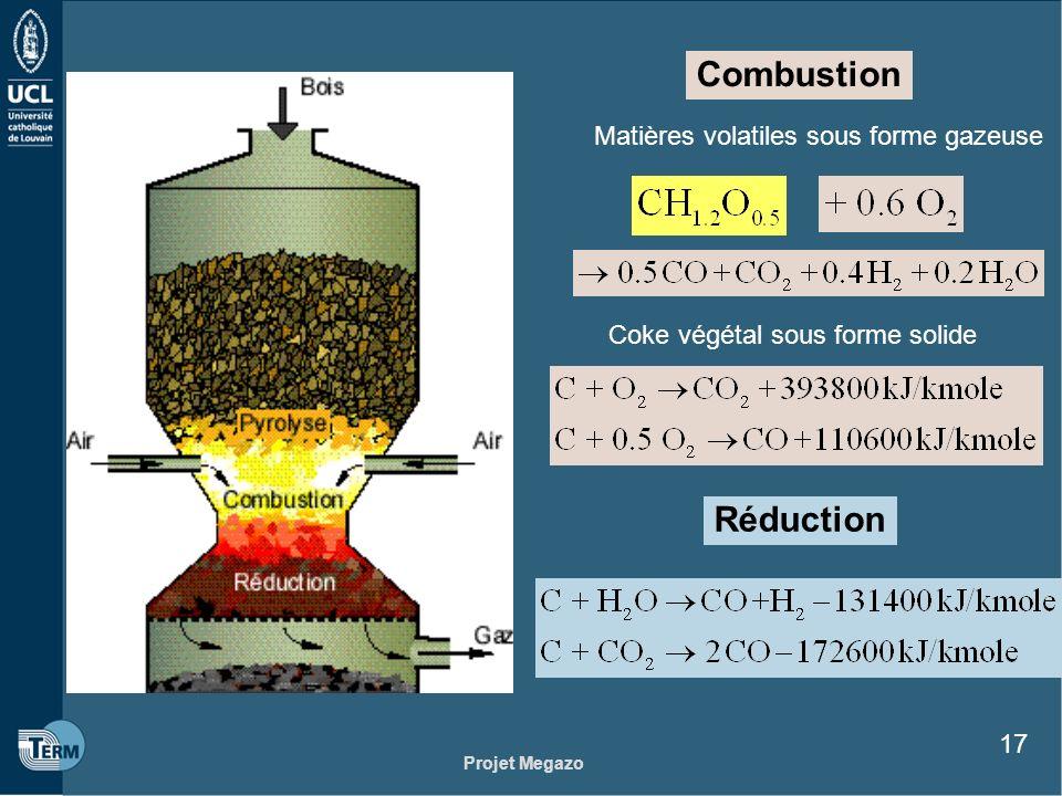 Combustion Réduction Matières volatiles sous forme gazeuse