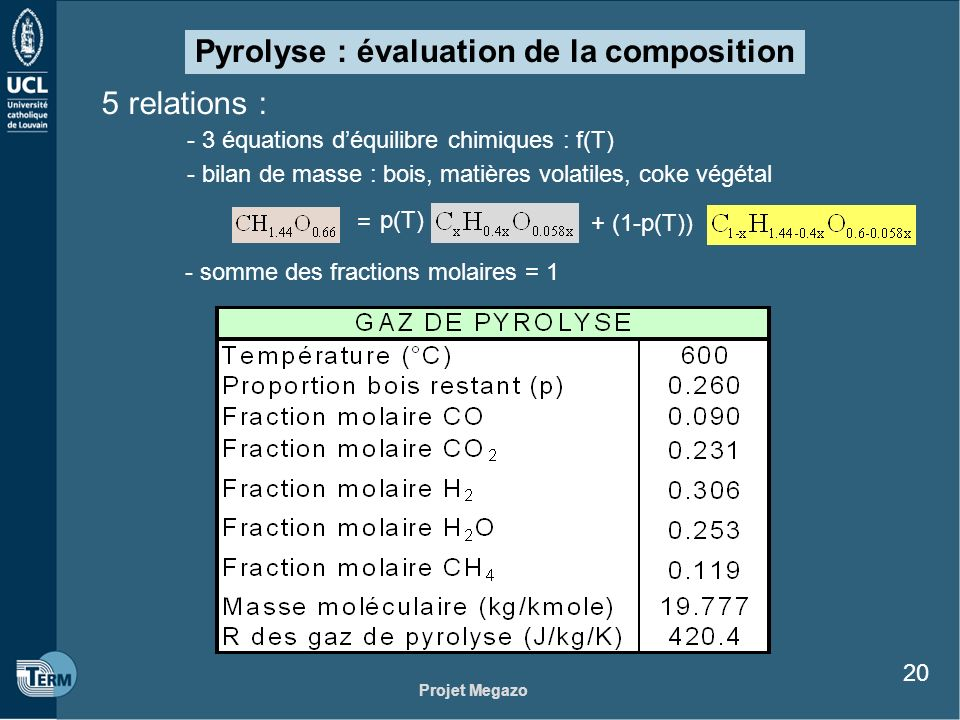 Pyrolyse : évaluation de la composition
