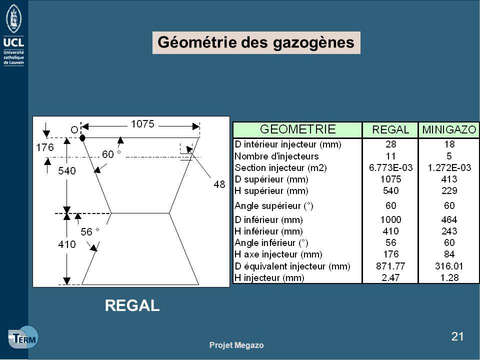 Géométrie des gazogènes