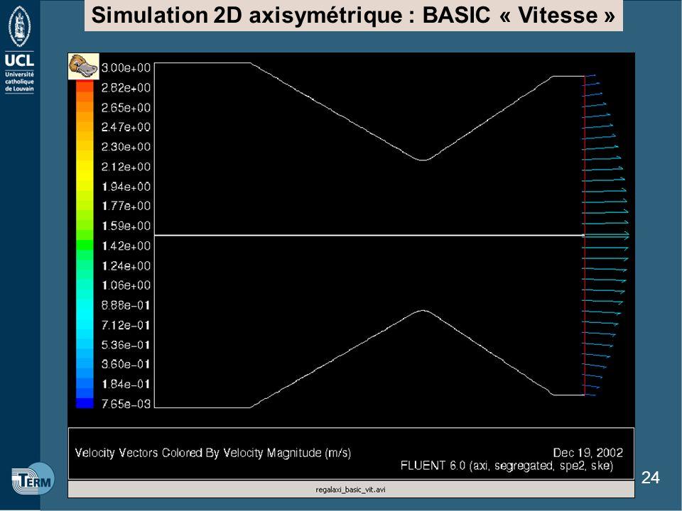 Simulation 2D axisymétrique : BASIC « Vitesse »